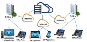 Cloud System providers